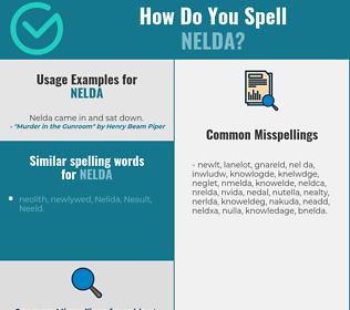 Correct spelling for Nelda