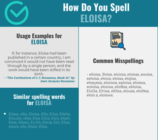 Correct spelling for Eloisa