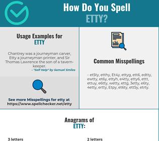 Correct spelling for Etty
