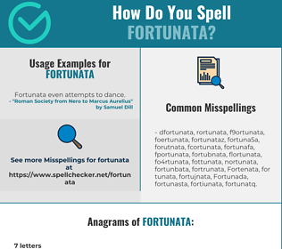 Correct spelling for Fortunata