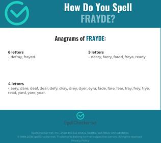 Correct spelling for Frayde