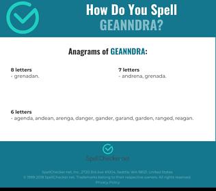 Correct spelling for Geanndra