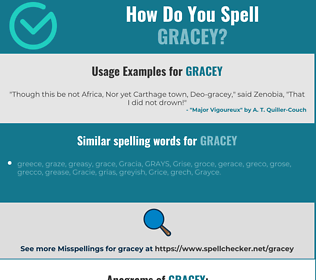 Correct spelling for Gracey