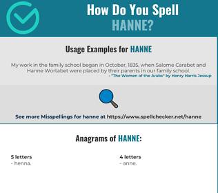 Correct spelling for Hanne