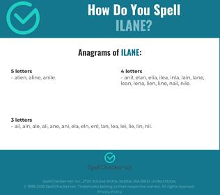 Correct spelling for Ilane