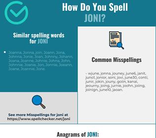 Correct spelling for Joni