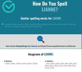 Correct spelling for Lianne