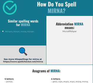 Correct spelling for Mirna