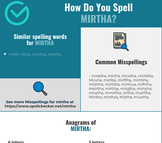 Correct spelling for Mirtha