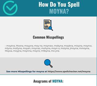 Correct spelling for Moyna