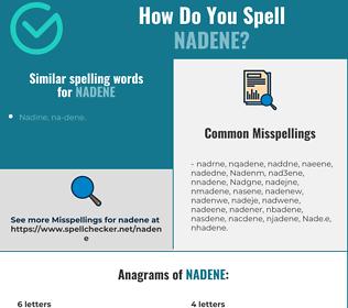 Correct spelling for Nadene