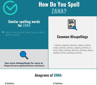 Correct spelling for Zana