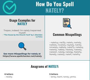 Correct spelling for Nately