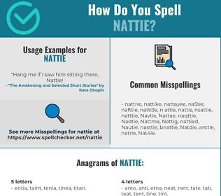 Correct spelling for Nattie