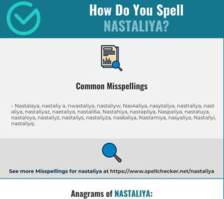 Correct spelling for Nastaliya