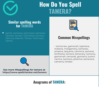 Correct spelling for Tamera