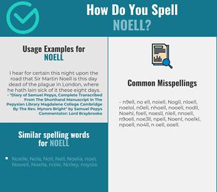 Correct spelling for Noell
