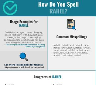 Correct spelling for Rahel