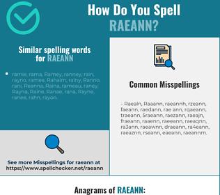 Correct spelling for Raeann
