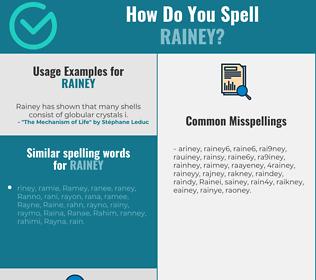 Correct spelling for Rainey