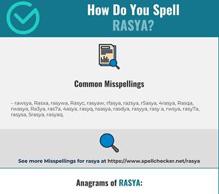 Correct spelling for Rasya