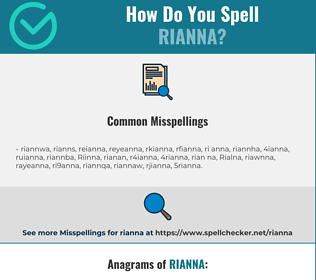 Correct spelling for Rianna
