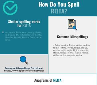 Correct spelling for Reita