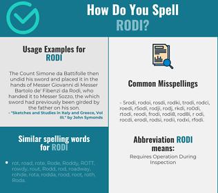 Correct spelling for Rodi