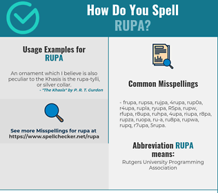 Correct spelling for Rupa