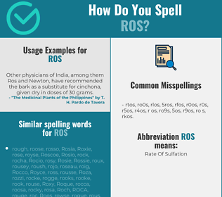Correct spelling for Ros