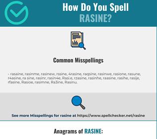 Correct spelling for Rasine