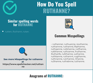 Correct spelling for Ruthanne