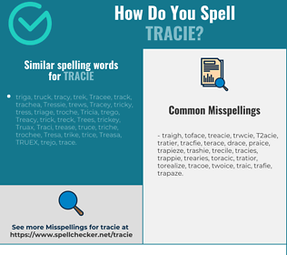 Correct spelling for Tracie