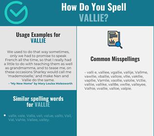 Correct spelling for Vallie