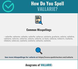 Correct spelling for Vallarie