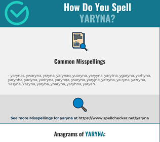 Correct spelling for Yaryna