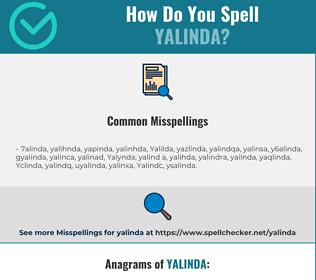 Correct spelling for Yalinda