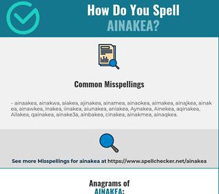 Correct spelling for Ainakea