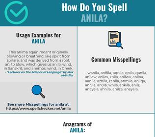 Correct spelling for Anila