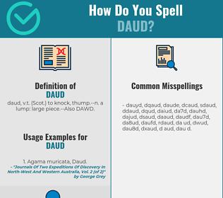 Correct spelling for Daud