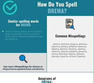 Correct spelling for Drema