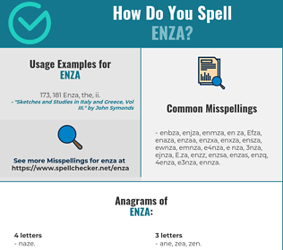 Correct spelling for Enza