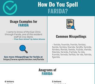 Correct spelling for Farida