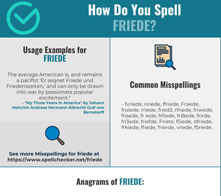 Correct spelling for Friede
