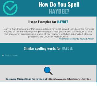 Correct spelling for Haydee