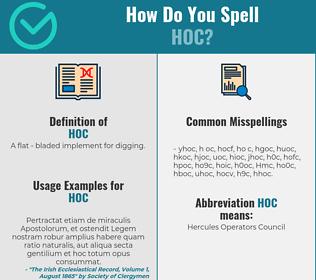 Correct spelling for Hoc