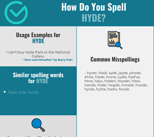 Correct spelling for Hyde
