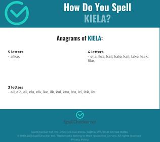 Correct spelling for Kiela