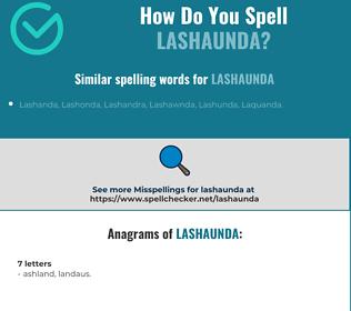 Correct spelling for Lashaunda