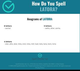 Correct spelling for Latora